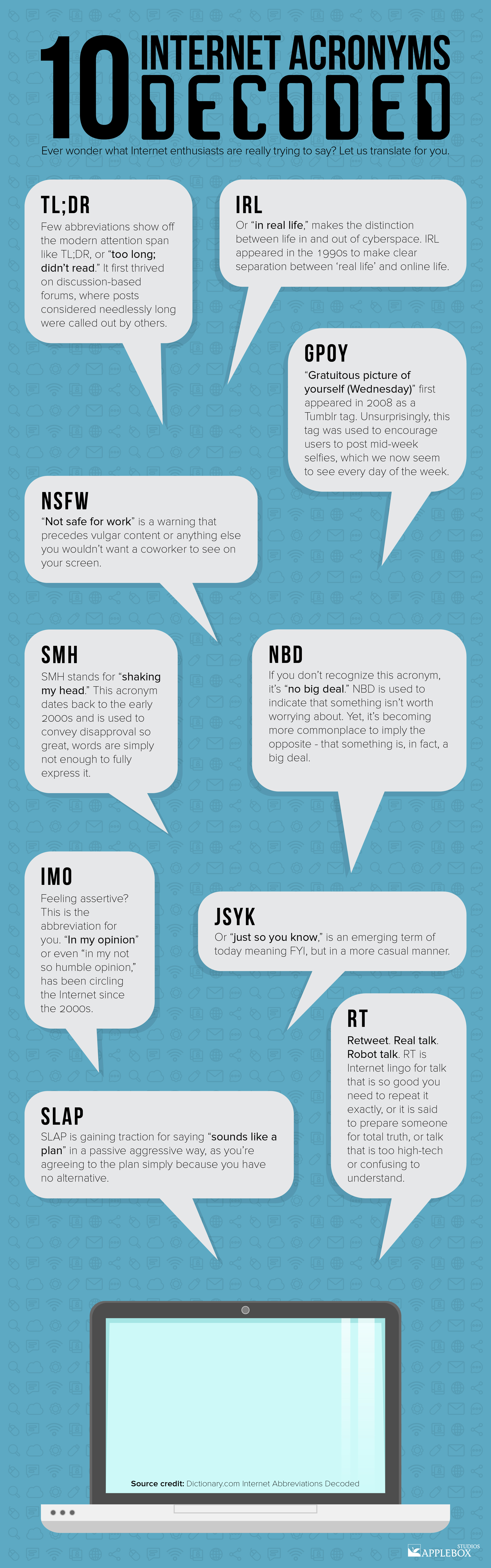 10 Internet Acronyms Decoded